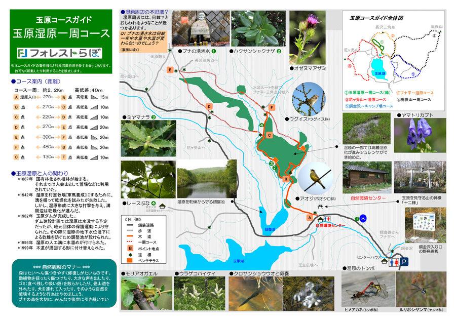 玉原湿原一周コースの地図
