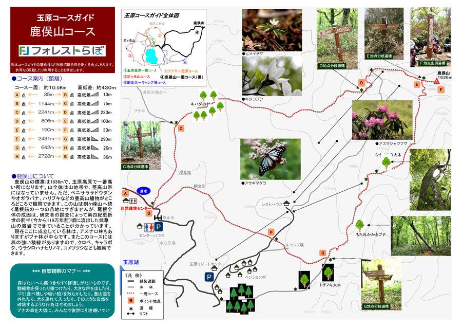 鹿俣山一周コースの地図